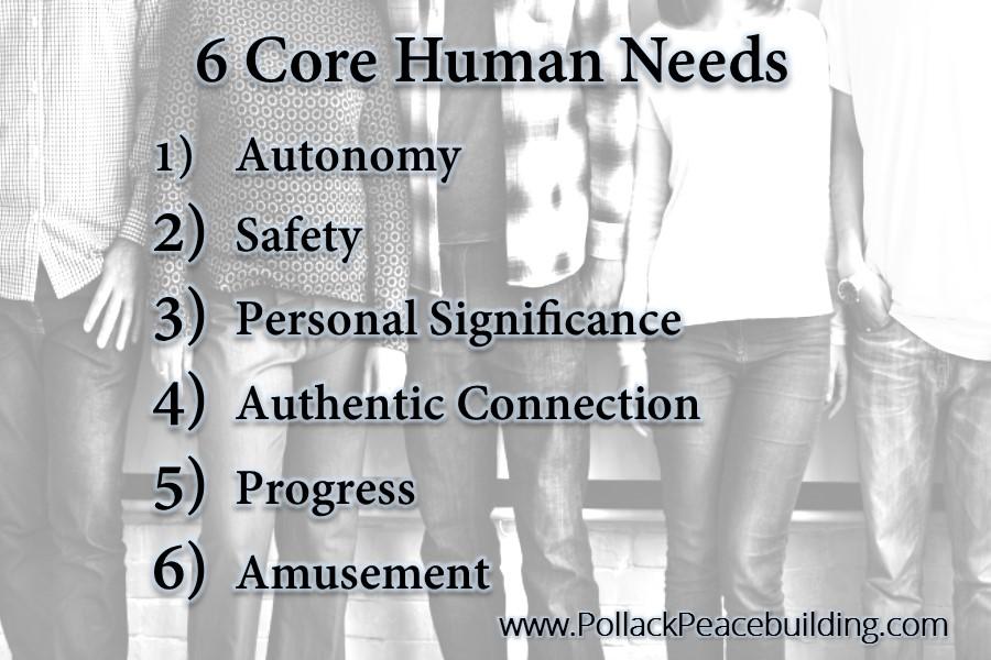 human needs theory diagram